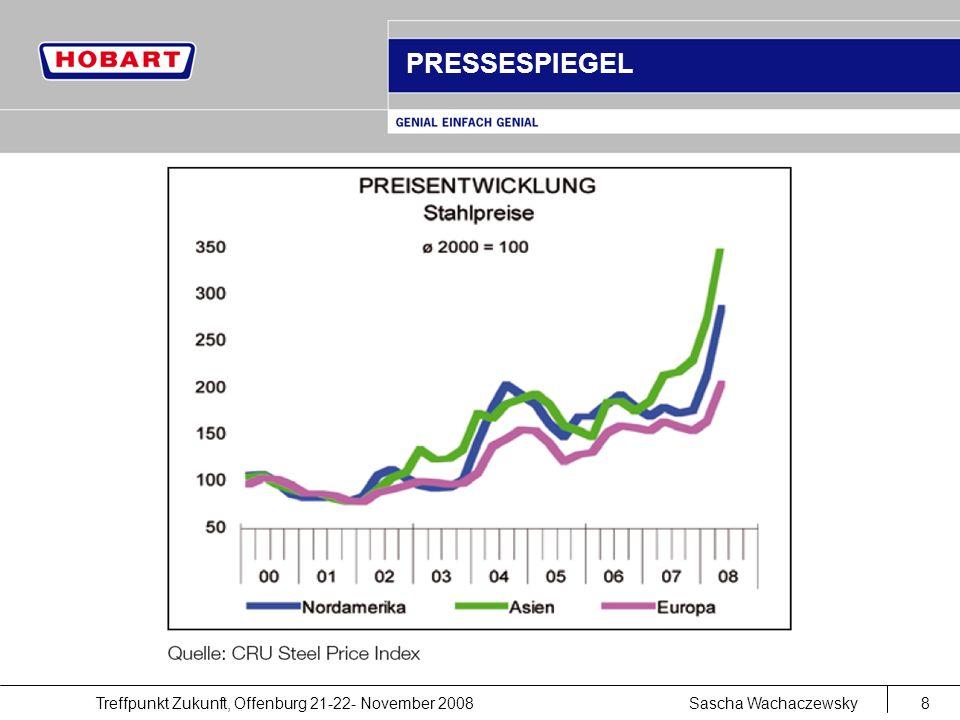Treffpunkt Zukunft, Offenburg 21-22- November 2008Sascha Wachaczewsky8 PRESSESPIEGEL