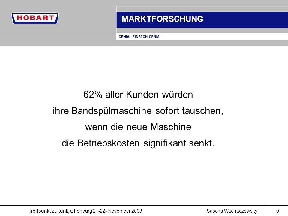 Treffpunkt Zukunft, Offenburg 21-22- November 2008Sascha Wachaczewsky9 MARKTFORSCHUNG 62% aller Kunden würden ihre Bandspülmaschine sofort tauschen, wenn die neue Maschine die Betriebskosten signifikant senkt.