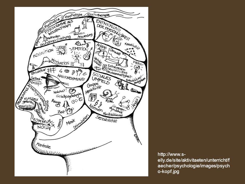 http://www.s- elly.de/site/aktivitaeten/unterricht/f aecher/psychologie/images/psych o-kopf.jpg