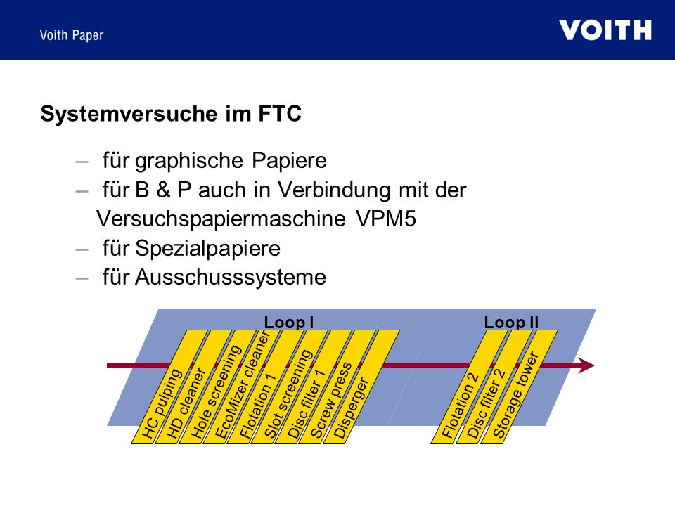 Systemversuche im FTC – für graphische Papiere – für B & P auch in Verbindung mit der Versuchspapiermaschine VPM5 – für Spezialpapiere – für Ausschuss
