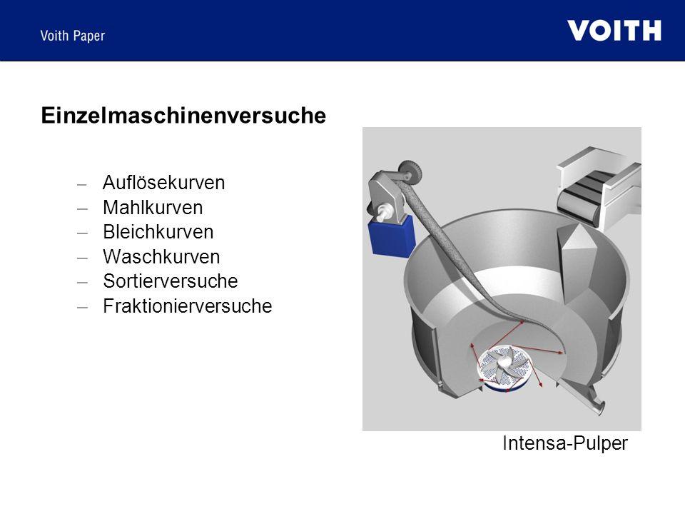 Einzelmaschinenversuche – Auflösekurven – Mahlkurven – Bleichkurven – Waschkurven – Sortierversuche – Fraktionierversuche Intensa-Pulper