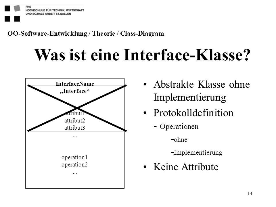 14 Abstrakte Klasse ohne Implementierung Protokolldefinition - Operationen - ohne - Implementierung Keine Attribute Was ist eine Interface-Klasse? OO-