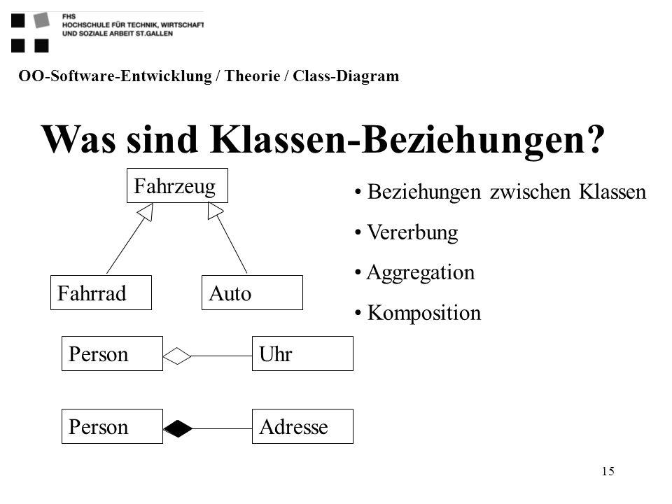 15 Was sind Klassen-Beziehungen? OO-Software-Entwicklung / Theorie / Class-Diagram UhrPerson AdressePerson Fahrzeug AutoFahrrad Beziehungen zwischen K