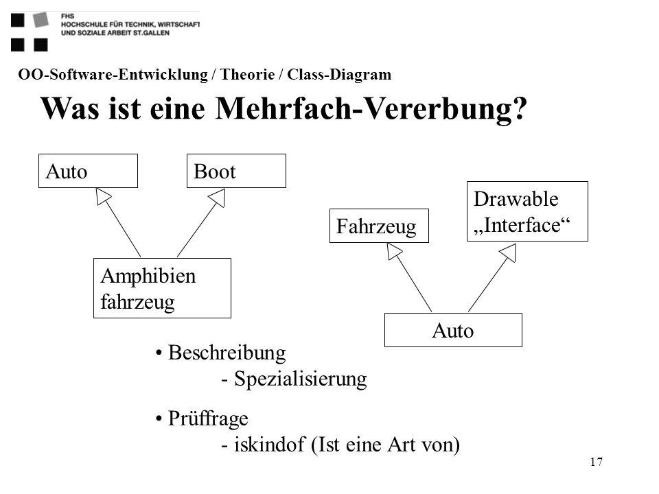 17 Was ist eine Mehrfach-Vererbung? OO-Software-Entwicklung / Theorie / Class-Diagram Amphibien fahrzeug BootAuto Beschreibung - Spezialisierung Prüff