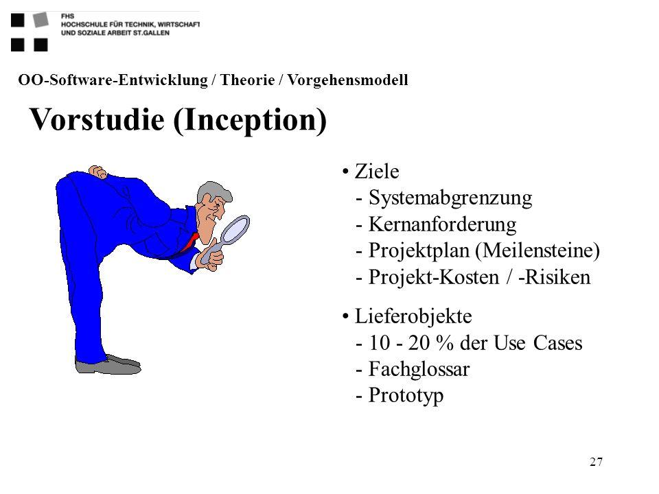 27 OO-Software-Entwicklung / Theorie / Vorgehensmodell Vorstudie (Inception) Ziele - Systemabgrenzung - Kernanforderung - Projektplan (Meilensteine) -