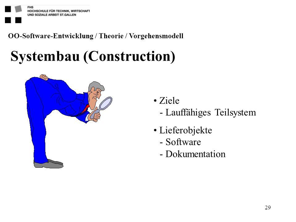 29 OO-Software-Entwicklung / Theorie / Vorgehensmodell Systembau (Construction) Ziele - Lauffähiges Teilsystem Lieferobjekte - Software - Dokumentatio