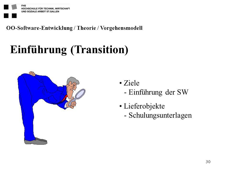 30 OO-Software-Entwicklung / Theorie / Vorgehensmodell Einführung (Transition) Ziele - Einführung der SW Lieferobjekte - Schulungsunterlagen