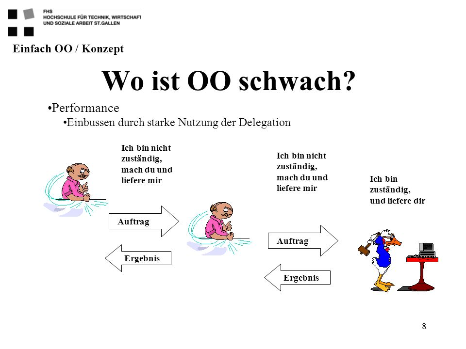 8 Wo ist OO schwach? Einfach OO / Konzept Performance Einbussen durch starke Nutzung der Delegation Auftrag Ergebnis Auftrag Ergebnis Ich bin nicht zu