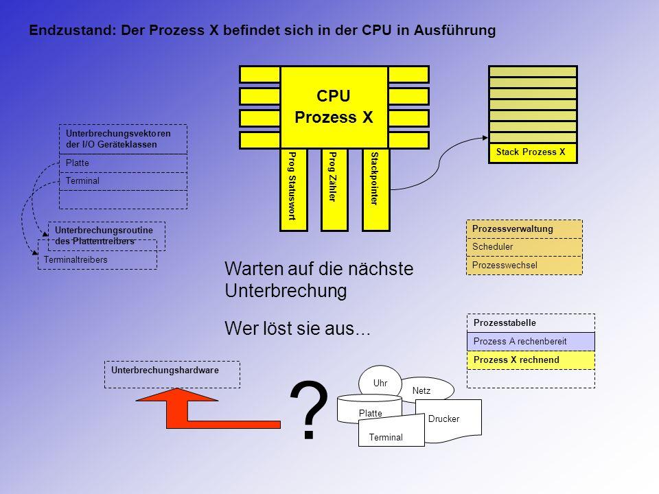 Netz Uhr CPU Prozess X Prog StatuswortProg ZählerStackpointer Stack Prozess X Prozesstabelle Prozess A rechenbereit Prozess X rechnend Unterbrechungsh
