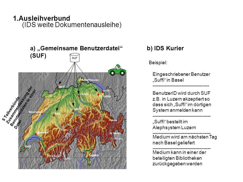 1.Ausleihverbund (IDS weite Dokumentenausleihe) a) Gemeinsame Benutzerdatei (SUF) b) IDS Kurier Beispiel: Eingeschriebener Benutzer Suffi in Basel ------------------------------------- BenutzerID wird durch SUF z.B.