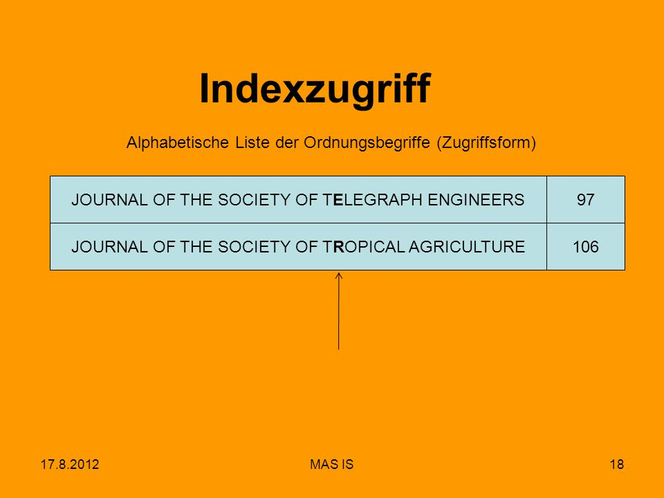 17.8.2012MAS IS18 Indexzugriff JOURNAL OF THE SOCIETY OF TROPICAL AGRICULTURE 97JOURNAL OF THE SOCIETY OF TELEGRAPH ENGINEERS 106 Alphabetische Liste