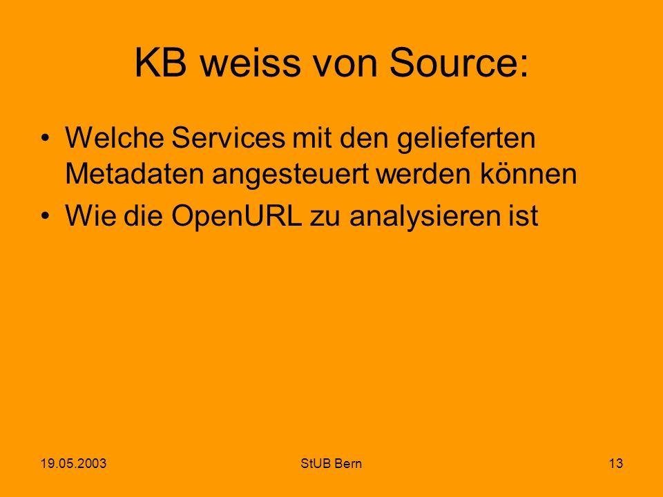 19.05.2003StUB Bern13 KB weiss von Source: Welche Services mit den gelieferten Metadaten angesteuert werden können Wie die OpenURL zu analysieren ist