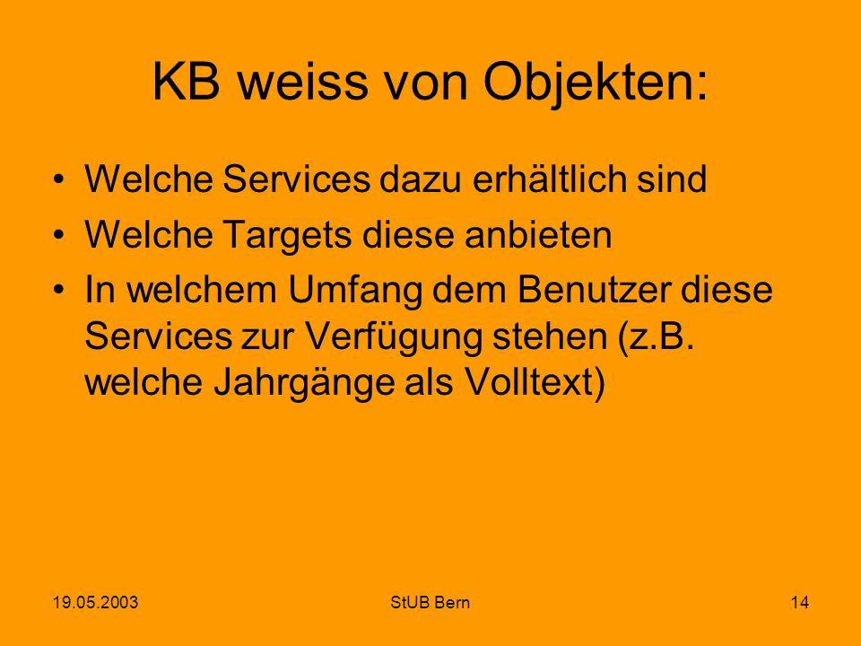 19.05.2003StUB Bern14 KB weiss von Objekten: Welche Services dazu erhältlich sind Welche Targets diese anbieten In welchem Umfang dem Benutzer diese S