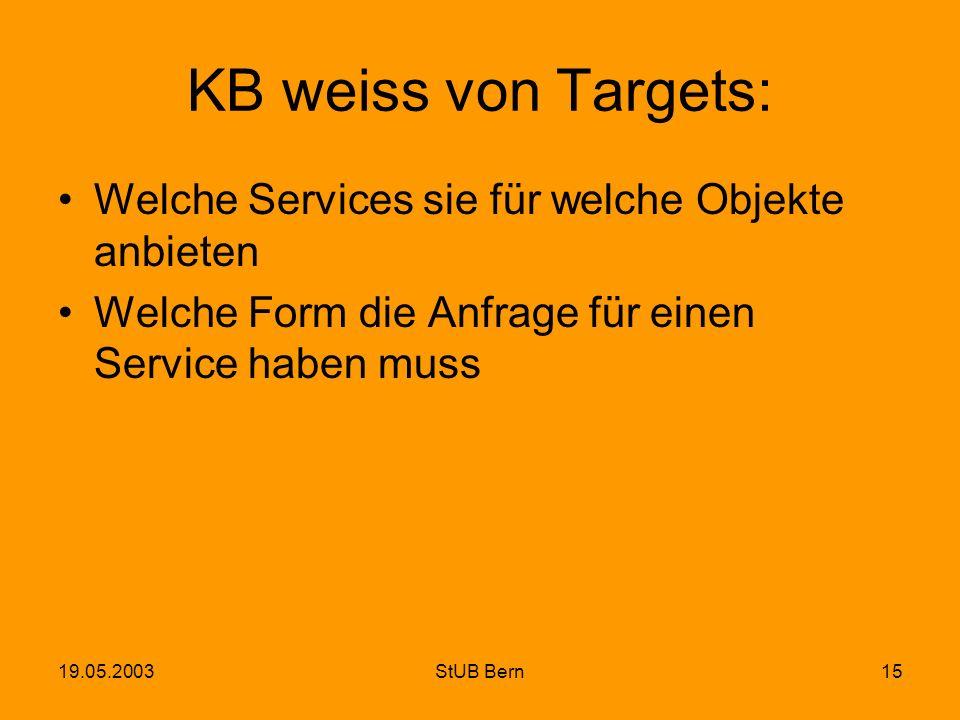 19.05.2003StUB Bern15 KB weiss von Targets: Welche Services sie für welche Objekte anbieten Welche Form die Anfrage für einen Service haben muss