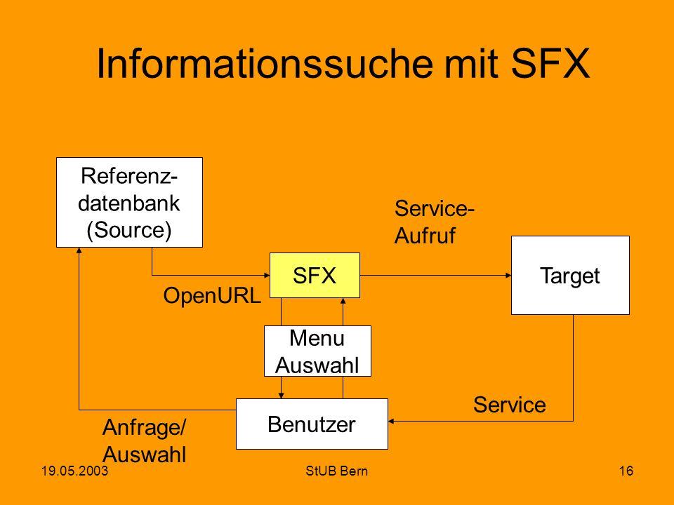 19.05.2003StUB Bern16 Informationssuche mit SFX Referenz- datenbank (Source) Benutzer Anfrage/ Auswahl SFX OpenURL Menu Auswahl Target Service- Aufruf