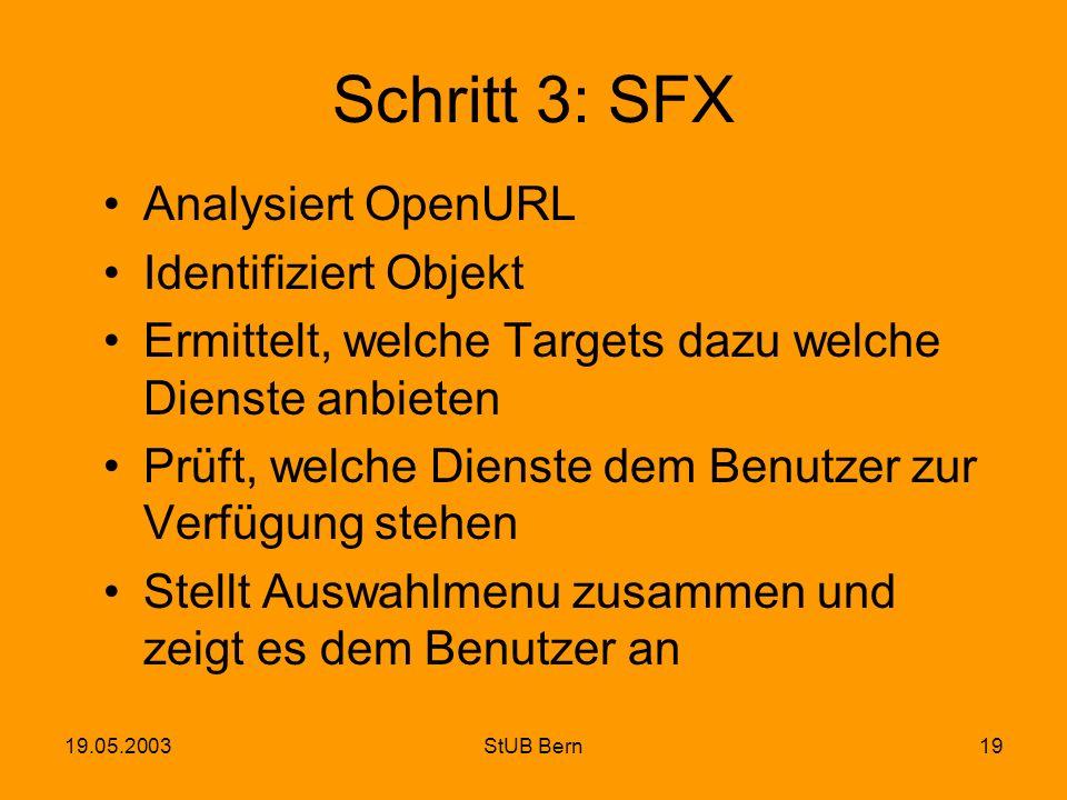 19.05.2003StUB Bern19 Schritt 3: SFX Analysiert OpenURL Identifiziert Objekt Ermittelt, welche Targets dazu welche Dienste anbieten Prüft, welche Dien