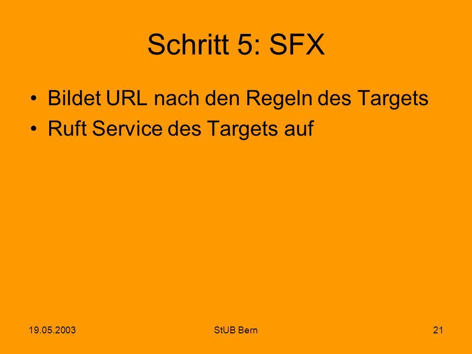 19.05.2003StUB Bern21 Schritt 5: SFX Bildet URL nach den Regeln des Targets Ruft Service des Targets auf