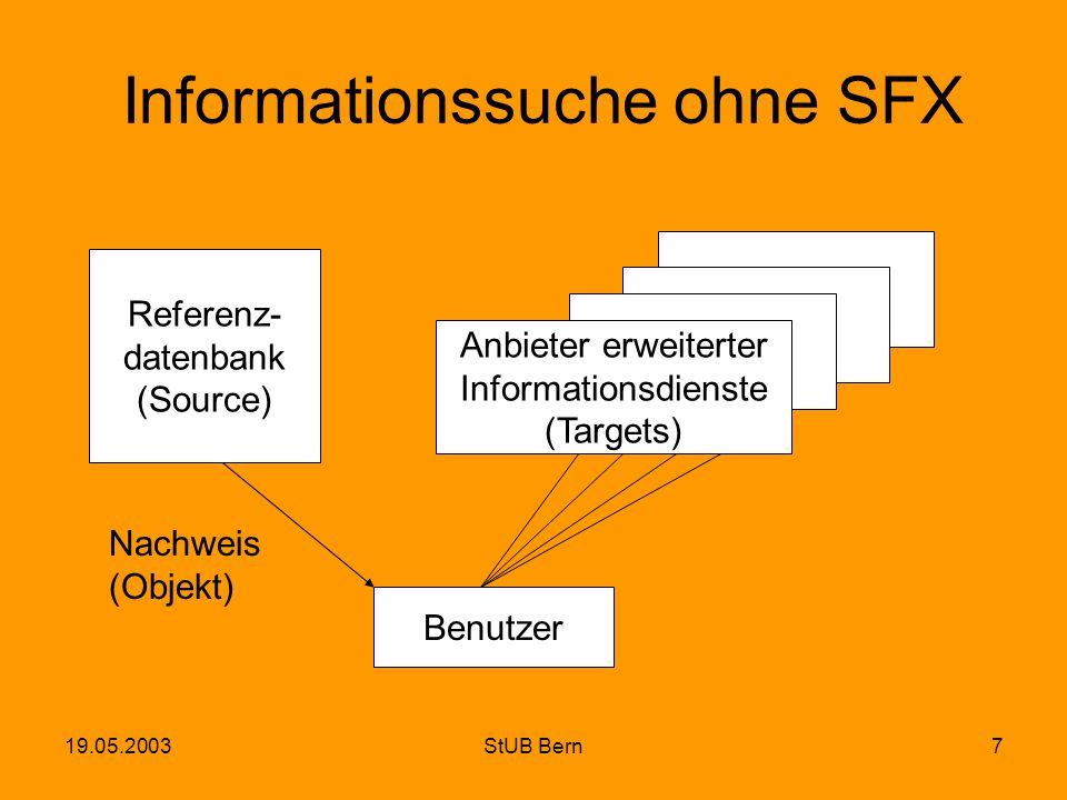 19.05.2003StUB Bern7 Informationssuche ohne SFX Referenz- datenbank (Source) Benutzer Nachweis (Objekt) Anbieter erweiterter Informationsdienste (Targ