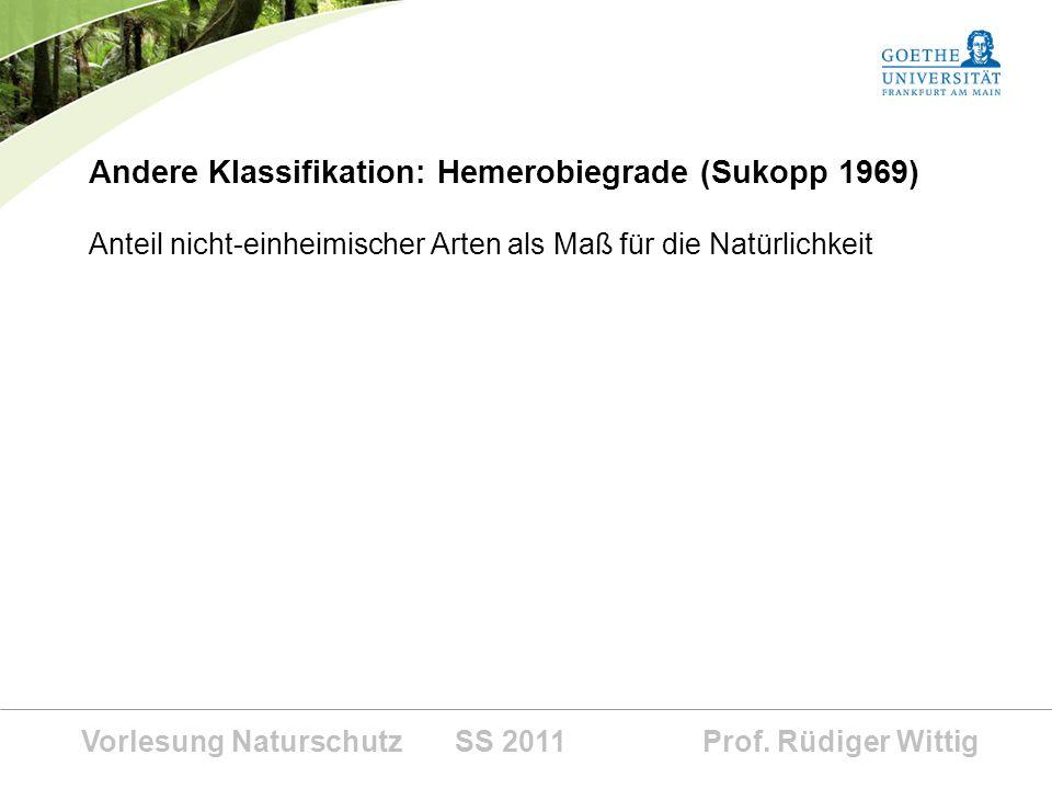 Vorlesung Naturschutz SS 2011 Prof. Rüdiger Wittig Andere Klassifikation: Hemerobiegrade (Sukopp 1969) Anteil nicht-einheimischer Arten als Maß für di