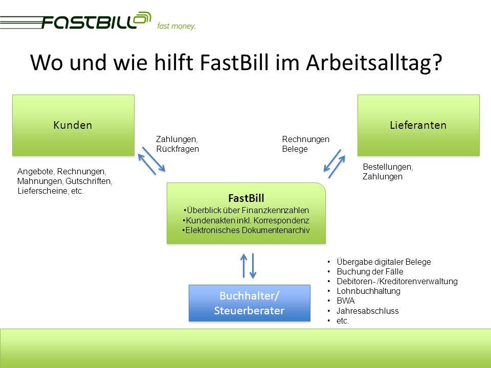 FastBill Überblick über Finanzkennzahlen Kundenakten inkl.