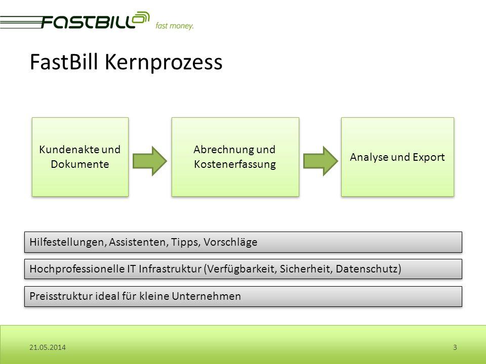 FastBill Kernprozess 21.05.20143 Kundenakte und Dokumente Abrechnung und Kostenerfassung Analyse und Export Preisstruktur ideal für kleine Unternehmen Hilfestellungen, Assistenten, Tipps, Vorschläge Hochprofessionelle IT Infrastruktur (Verfügbarkeit, Sicherheit, Datenschutz)