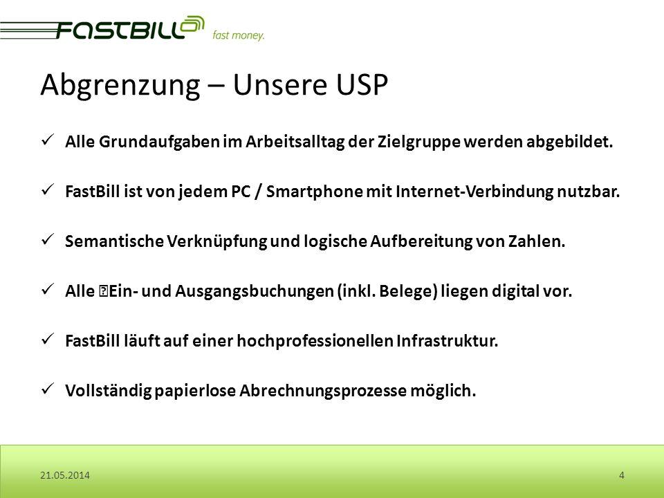 Abgrenzung – Unsere USP Alle Grundaufgaben im Arbeitsalltag der Zielgruppe werden abgebildet.
