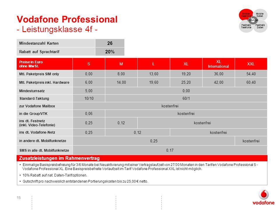 15 Vodafone Professional - Leistungsklasse 4f - Mindestanzahl Karten 26 Rabatt auf Sprachtarif 20% Einmalige Basispreisbefreiung für 3/6 Monate bei Ne