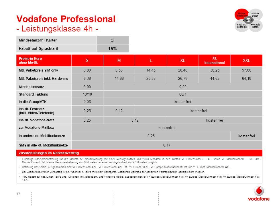 17 Vodafone Professional - Leistungsklasse 4h - Preise in Euro ohne MwSt. SMLXL XL International XXL Mtl. Paketpreis SIM only 0,008,5014,4520,4038,255