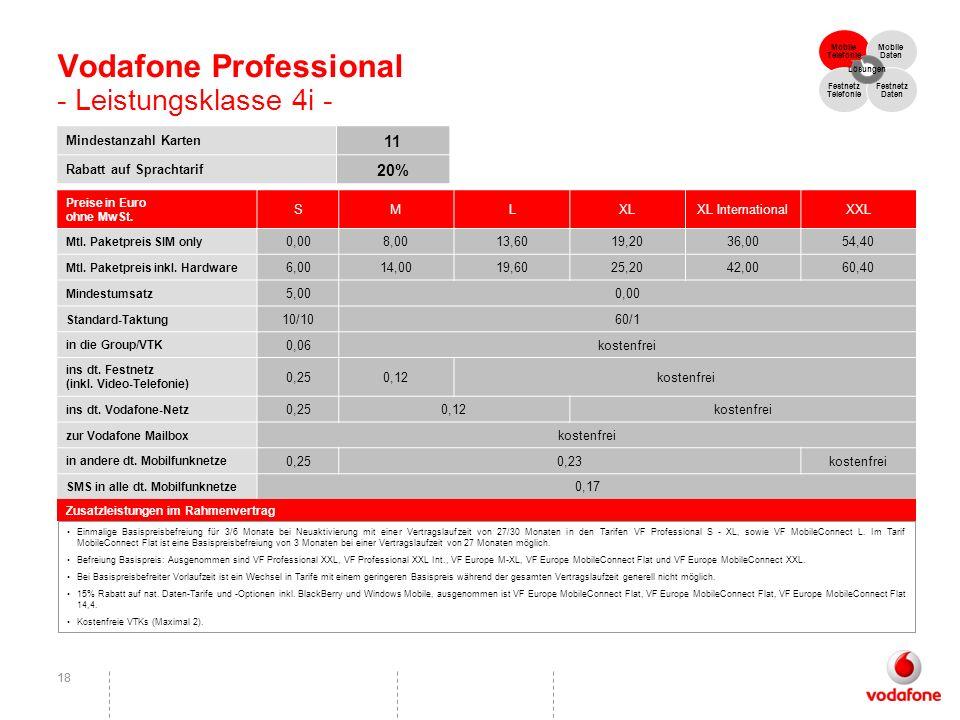 18 Vodafone Professional - Leistungsklasse 4i - Preise in Euro ohne MwSt. SMLXLXL InternationalXXL Mtl. Paketpreis SIM only 0,008,0013,6019,2036,0054,