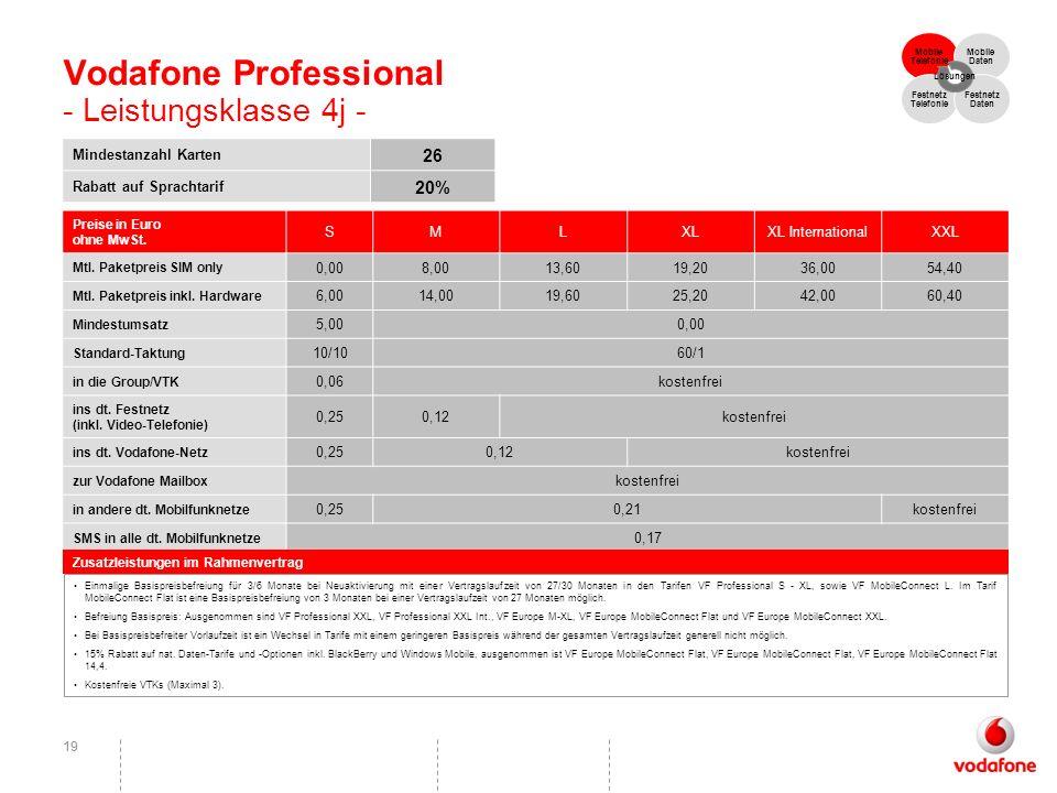 19 Vodafone Professional - Leistungsklasse 4j - Preise in Euro ohne MwSt. SMLXLXL InternationalXXL Mtl. Paketpreis SIM only 0,008,0013,6019,2036,0054,