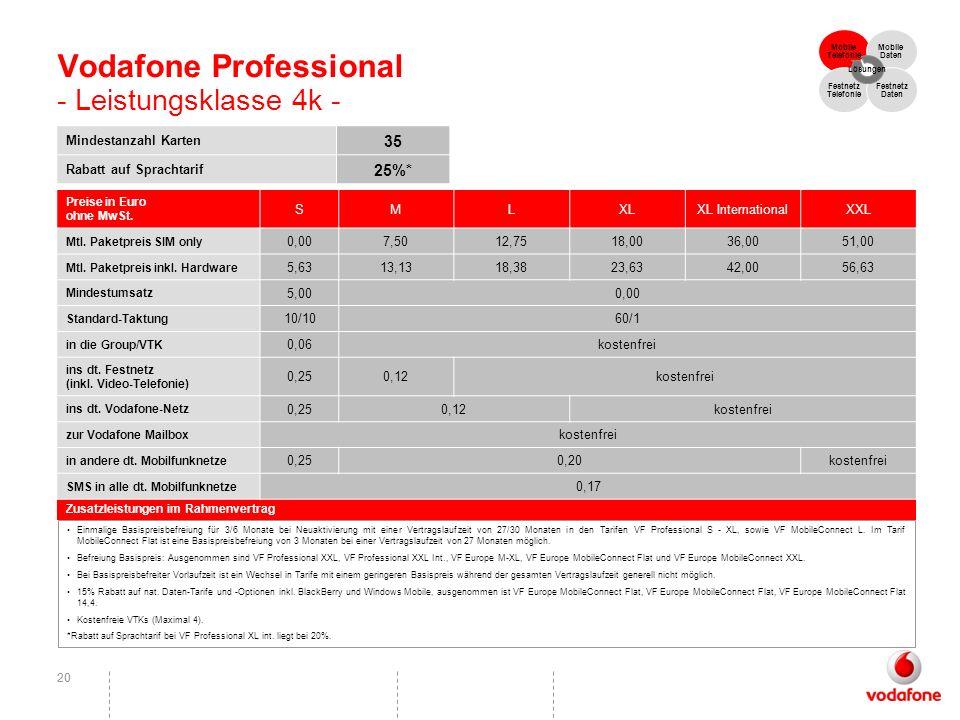 20 Vodafone Professional - Leistungsklasse 4k - Mindestanzahl Karten 35 Rabatt auf Sprachtarif 25%* Einmalige Basispreisbefreiung für 3/6 Monate bei N