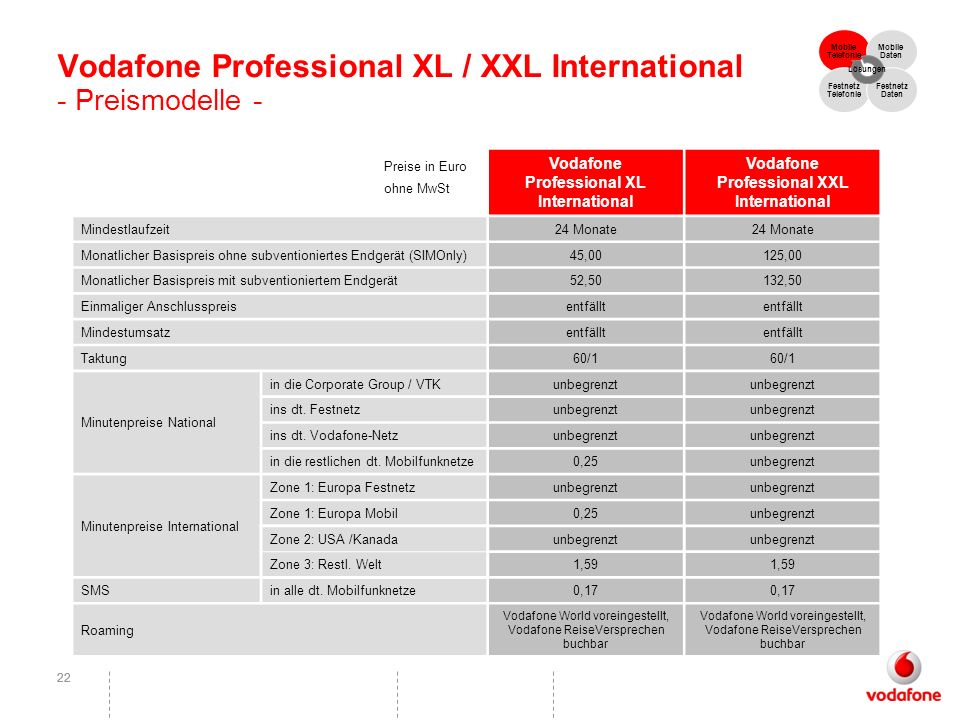 22 Vodafone Professional XL / XXL International - Preismodelle - Vodafone Professional XL International Vodafone Professional XXL International Mindes