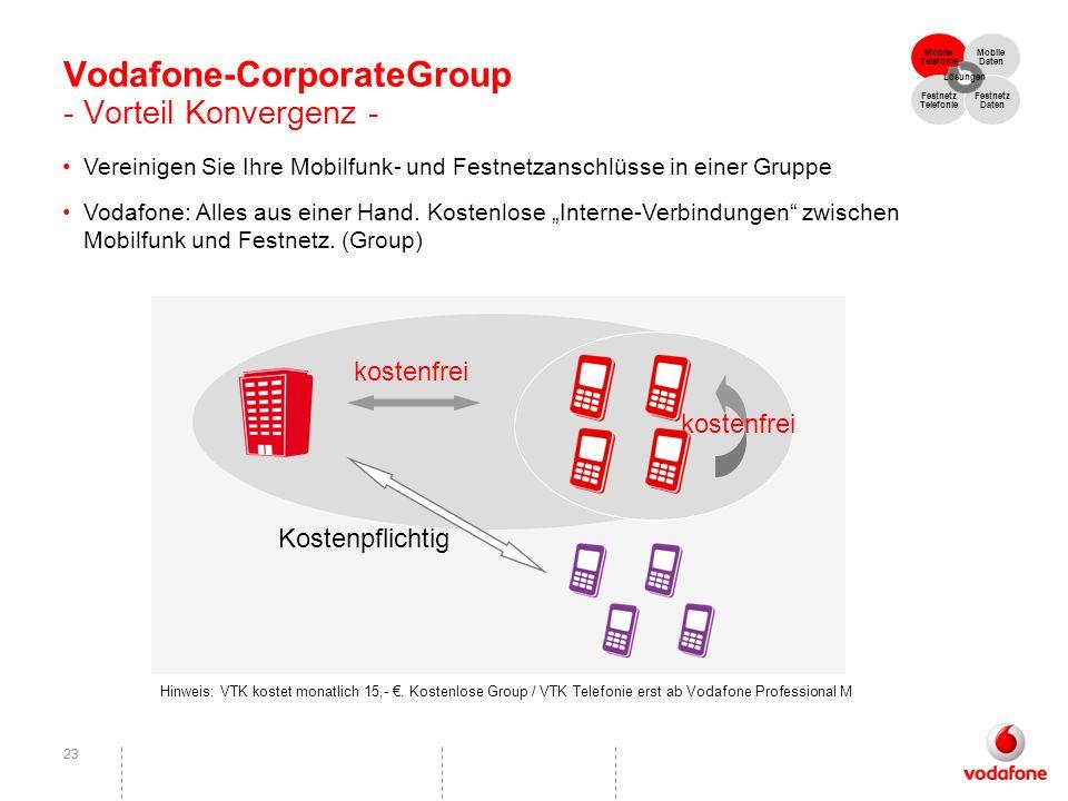 23 Vodafone-CorporateGroup - Vorteil Konvergenz - Vereinigen Sie Ihre Mobilfunk- und Festnetzanschlüsse in einer Gruppe Vodafone: Alles aus einer Hand