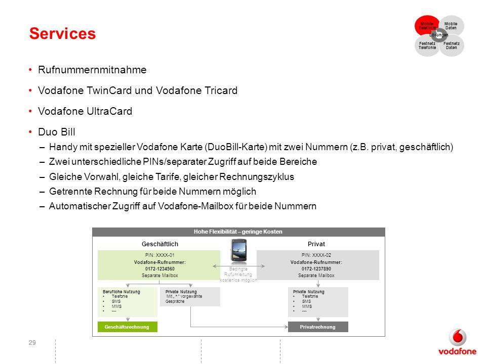 29 Services Rufnummernmitnahme Vodafone TwinCard und Vodafone Tricard Vodafone UltraCard Duo Bill –Handy mit spezieller Vodafone Karte (DuoBill-Karte)