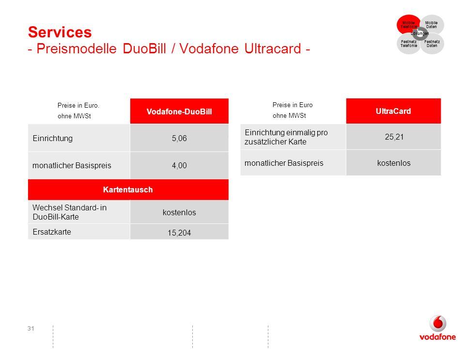 31 Services - Preismodelle DuoBill / Vodafone Ultracard - Preise in Euro. ohne MWSt Vodafone-DuoBill Einrichtung5,06 monatlicher Basispreis4,00 Karten