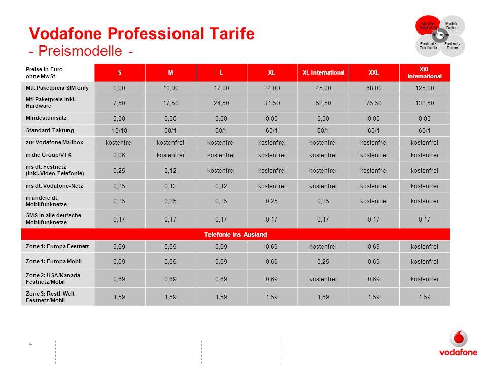 44 Vodafone Professional Tarife - Preismodelle - Preise in Euro ohne MwSt SMLXLXL InternationalXXL XXL International Mtl. Paketpreis SIM only 0,0010,0