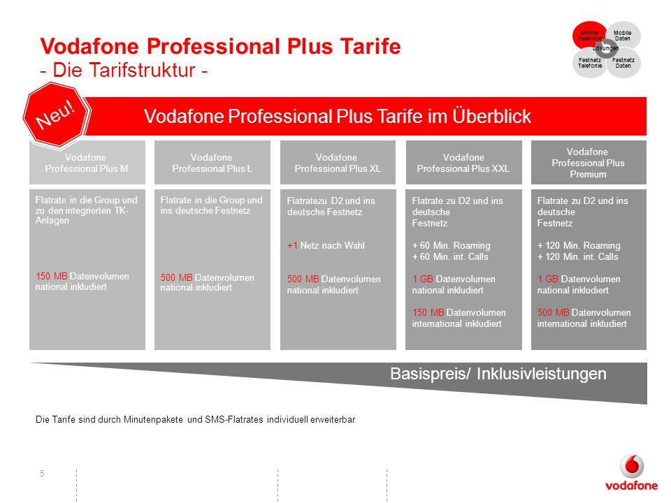 5 Vodafone Professional Plus Tarife im Überblick Basispreis/ Inklusivleistungen Vodafone Professional Plus XL Flatratezu D2 und ins deutsche Festnetz