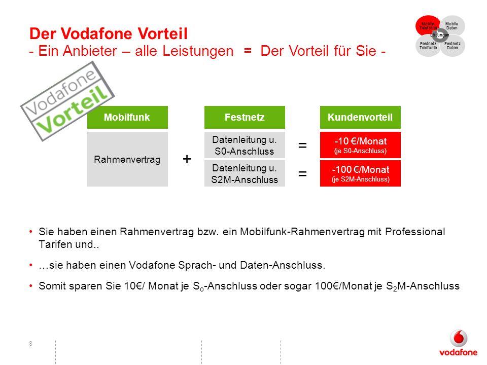 8 Sie haben einen Rahmenvertrag bzw. ein Mobilfunk-Rahmenvertrag mit Professional Tarifen und.. …sie haben einen Vodafone Sprach- und Daten-Anschluss.