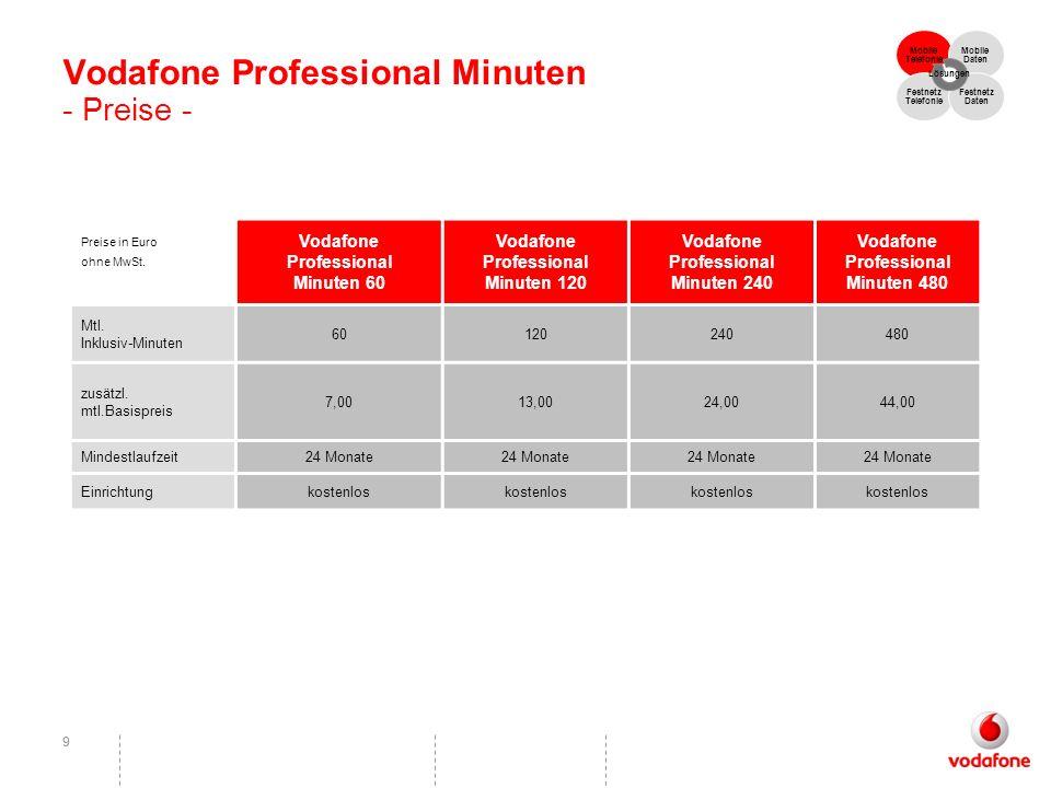 99 Vodafone Professional Minuten - Preise - Vodafone Professional Minuten 60 Vodafone Professional Minuten 120 Vodafone Professional Minuten 240 Vodaf