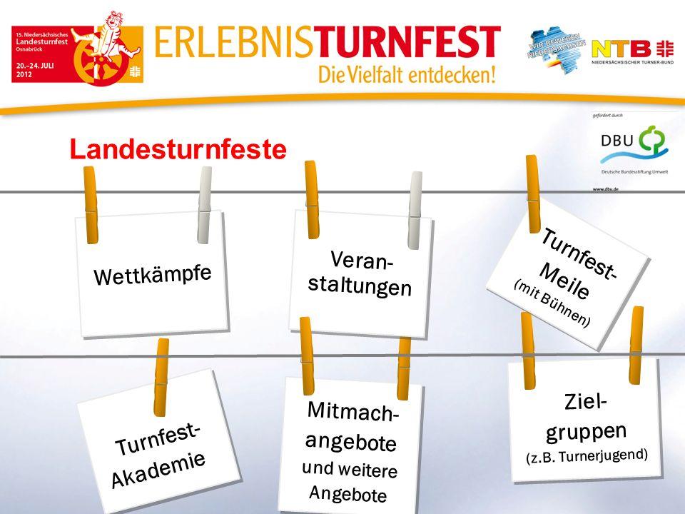Mitmach- angebote und weitere Angebote Ziel- gruppen (z.B. Turnerjugend) Turnfest- Akademie Wettkämpfe Veran- staltungen Turnfest- Meile (mit Bühnen)