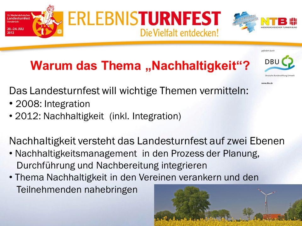 Warum das Thema Nachhaltigkeit? Das Landesturnfest will wichtige Themen vermitteln: 2008: Integration 2012: Nachhaltigkeit (inkl. Integration) Nachhal
