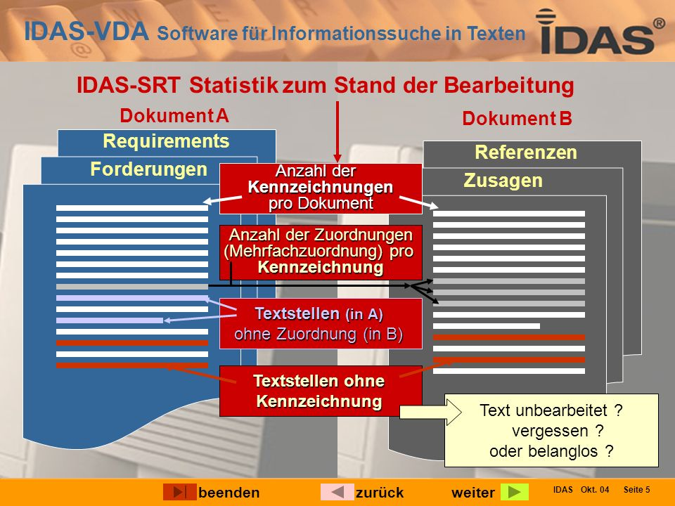 IDAS-VDA Software für Informationssuche in Texten IDAS Okt.
