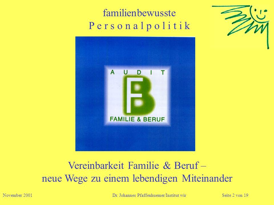 familienbewusste P e r s o n a l p o l i t i k November 2001 Dr. Johannes Pfaffenhuemer/Institut wirSeite 2 von 19 Vereinbarkeit Familie & Beruf – neu