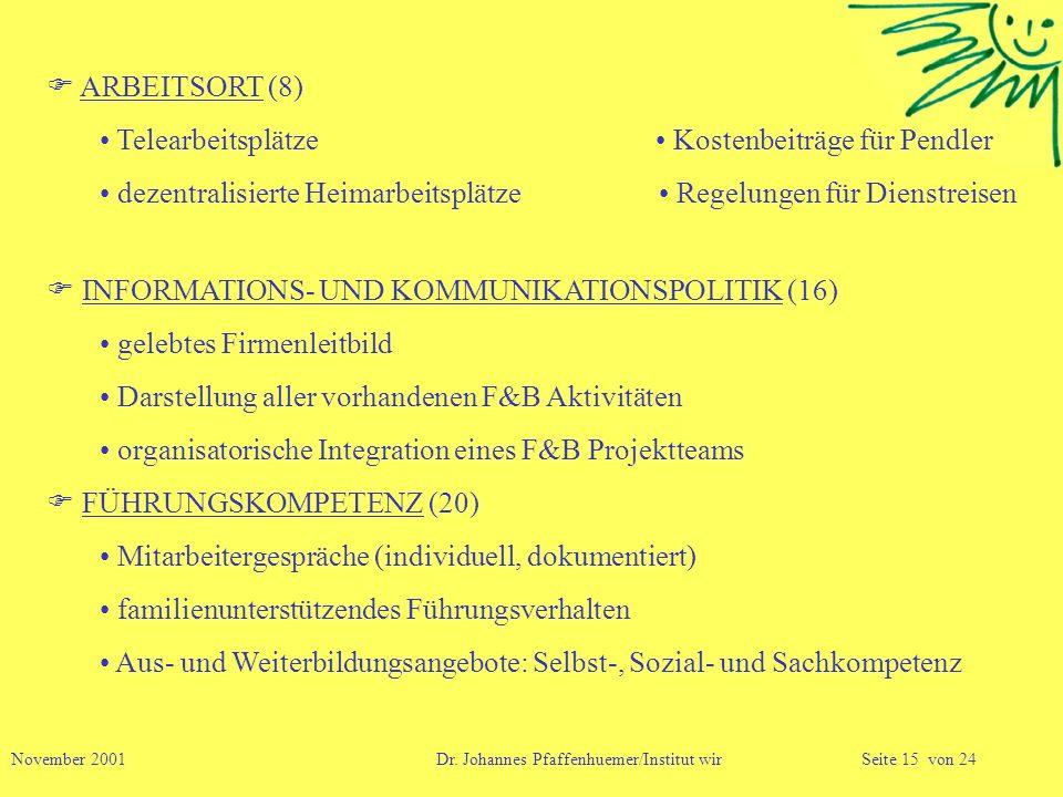 November 2001 Dr. Johannes Pfaffenhuemer/Institut wirSeite 15 von 24 INFORMATIONS- UND KOMMUNIKATIONSPOLITIK (16) gelebtes Firmenleitbild Darstellung