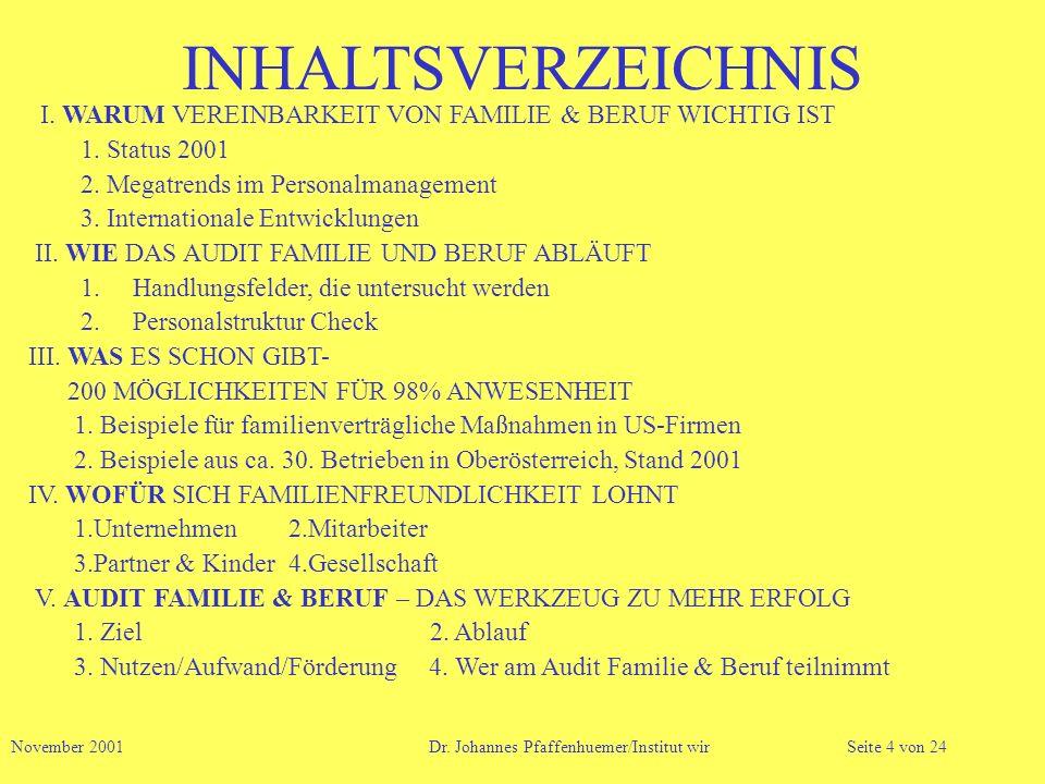 INHALTSVERZEICHNIS I. WARUM VEREINBARKEIT VON FAMILIE & BERUF WICHTIG IST 1. Status 2001 2. Megatrends im Personalmanagement 3. Internationale Entwick