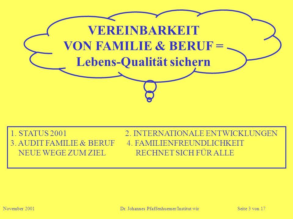 VEREINBARKEIT VON FAMILIE & BERUF = Lebens-Qualität sichern 1. STATUS 2001 2. INTERNATIONALE ENTWICKLUNGEN 3. AUDIT FAMILIE & BERUF 4. FAMILIENFREUNDL