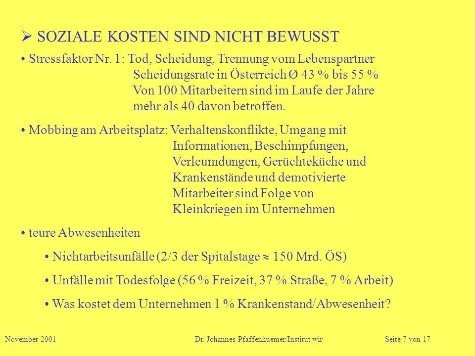 SOZIALE KOSTEN SIND NICHT BEWUSST Stressfaktor Nr. 1: Tod, Scheidung, Trennung vom Lebenspartner Scheidungsrate in Österreich Ø 43 % bis 55 % Von 100