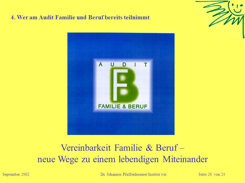 4. Wer am Audit Familie und Beruf bereits teilnimmt September 2002 Dr. Johannes Pfaffenhuemer/Institut wirSeite 20 von 24 Vereinbarkeit Familie & Beru
