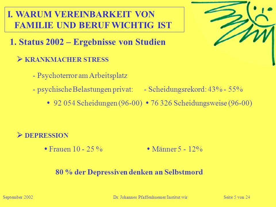 1. Status 2002 – Ergebnisse von Studien KRANKMACHER STRESS - Psychoterror am Arbeitsplatz - psychische Belastungen privat: - Scheidungsrekord: 43% - 5