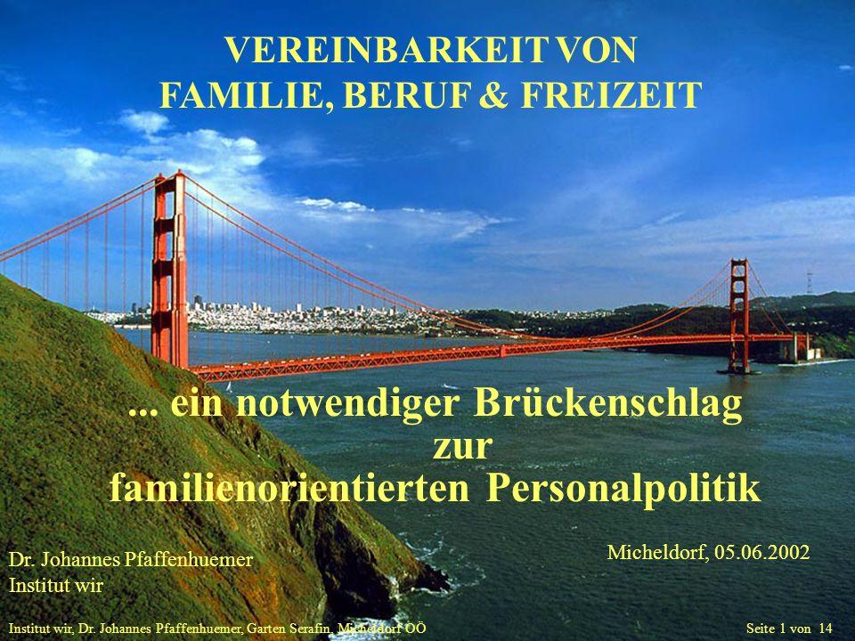 Institut wir, Dr. Johannes Pfaffenhuemer, Garten Serafin, Micheldorf OÖ Seite 1 von 14 VEREINBARKEIT VON FAMILIE, BERUF & FREIZEIT... ein notwendiger